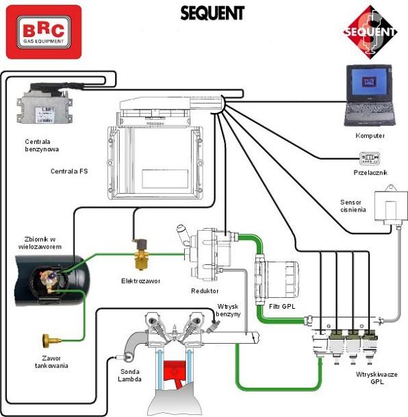 Schema Elettrico Impianto Gas Per Auto : Impianti gas auto brc